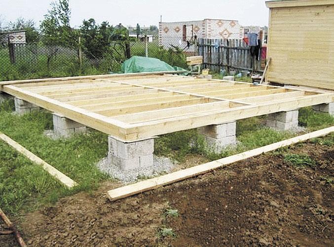 Фундамент для будущей постройки
