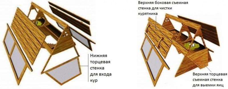 Схема деталей готового курятника