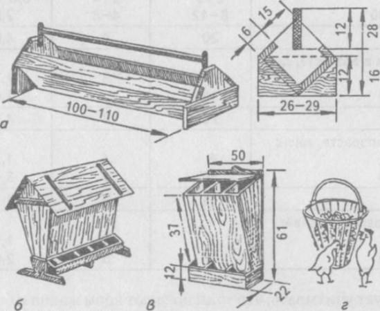 Схемы деревянных кормушек